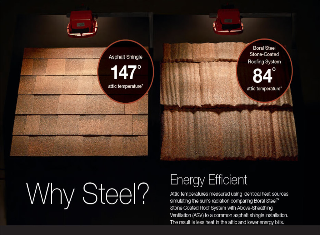 boral-steel-energy-efficient