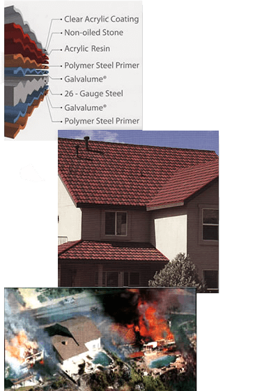 all-about-roof-materials